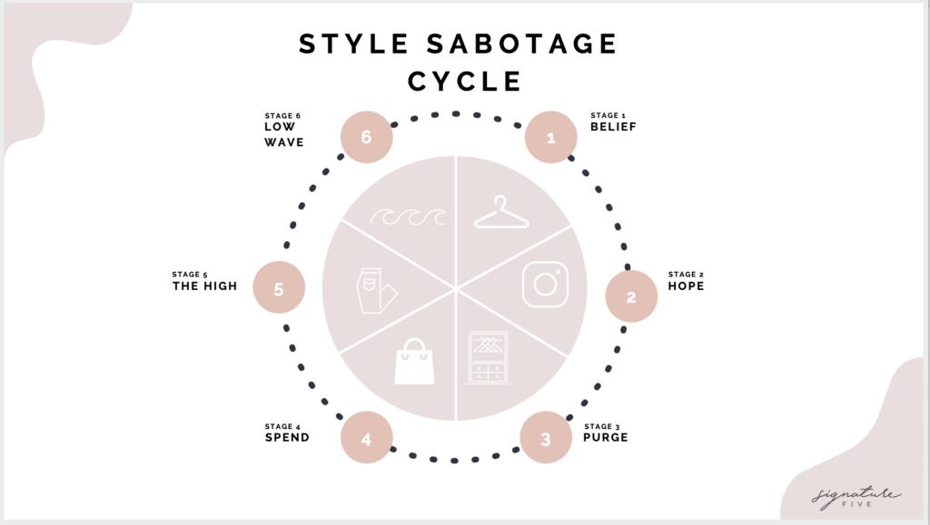 style sabotage
